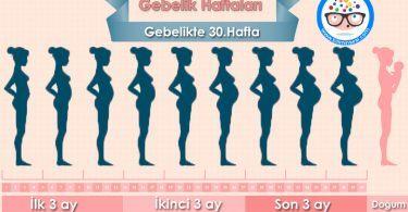 30 haftalik-gebelikte-neler-oluyor
